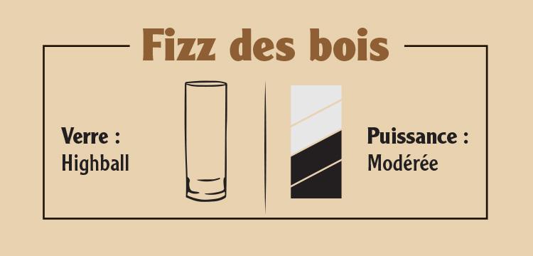 Échantillon Fizz des bois