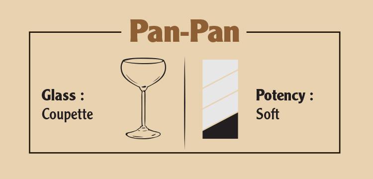 Sample Pan-Pan