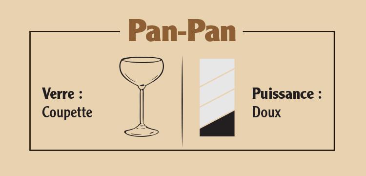 Échantillon Pan-Pan
